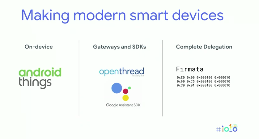 例2) Making modern smart devices