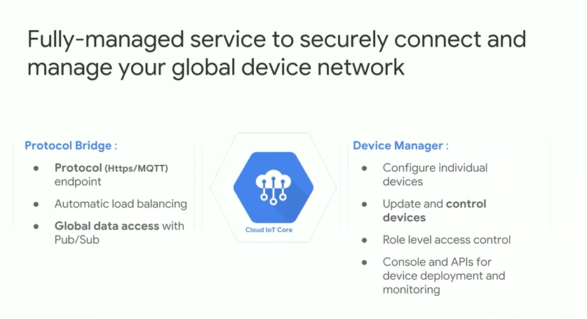 例4) Fully-managed service to securely connect and manage your global device network