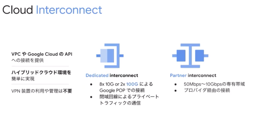 Cloud_Interconnect概要