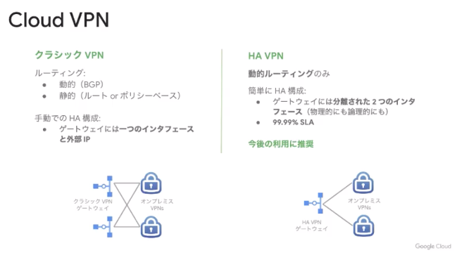 Cloud VPN