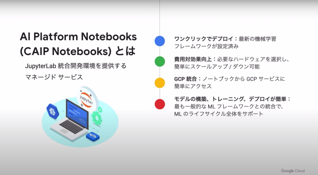 AI Platform Notebooks